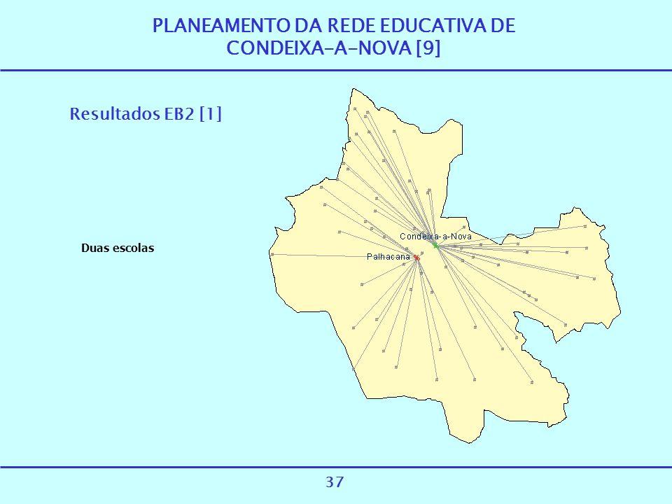 PLANEAMENTO DA REDE EDUCATIVA DE CONDEIXA-A-NOVA [9]